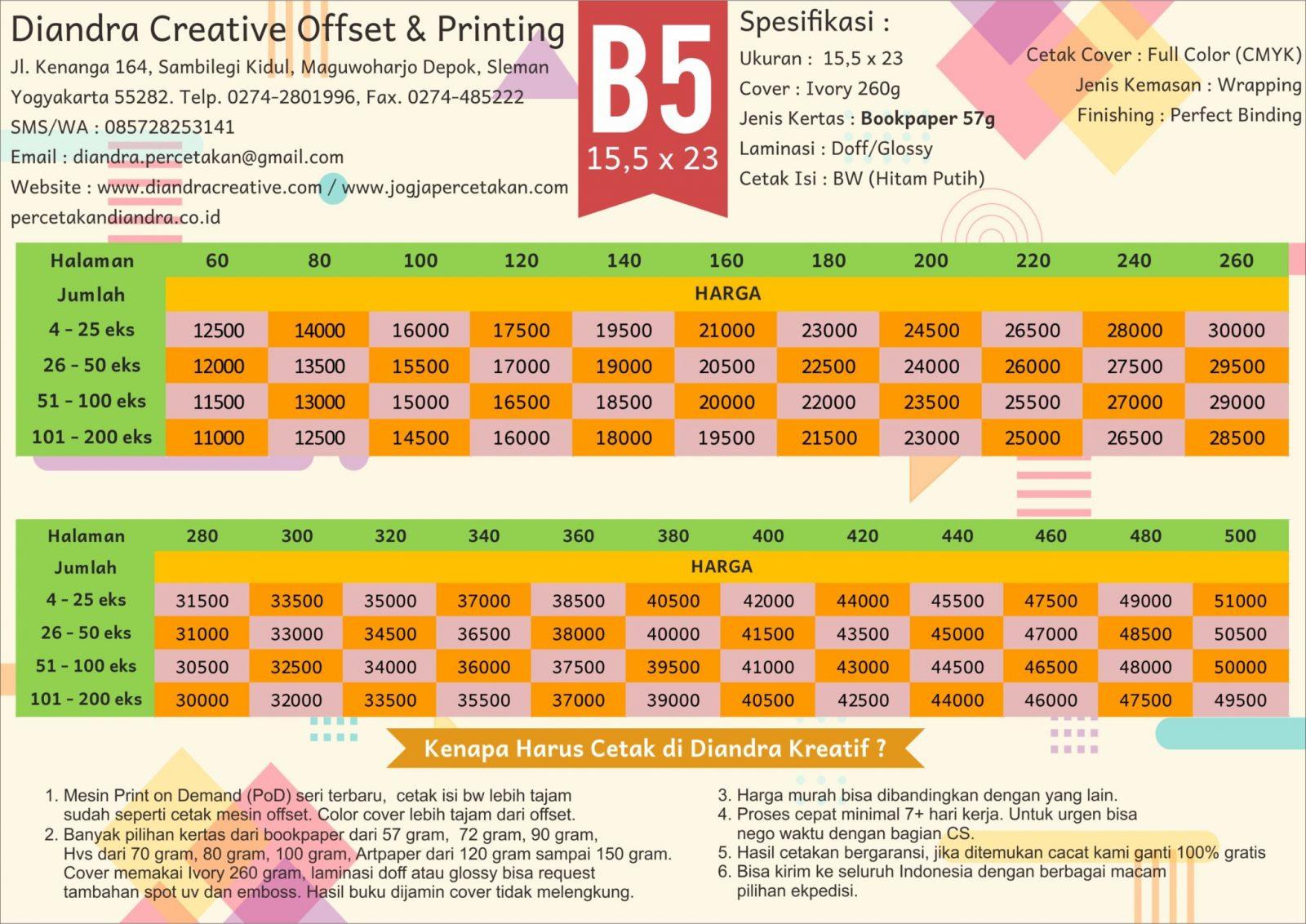harga cetak pod ukuan B5 bookpaper 57