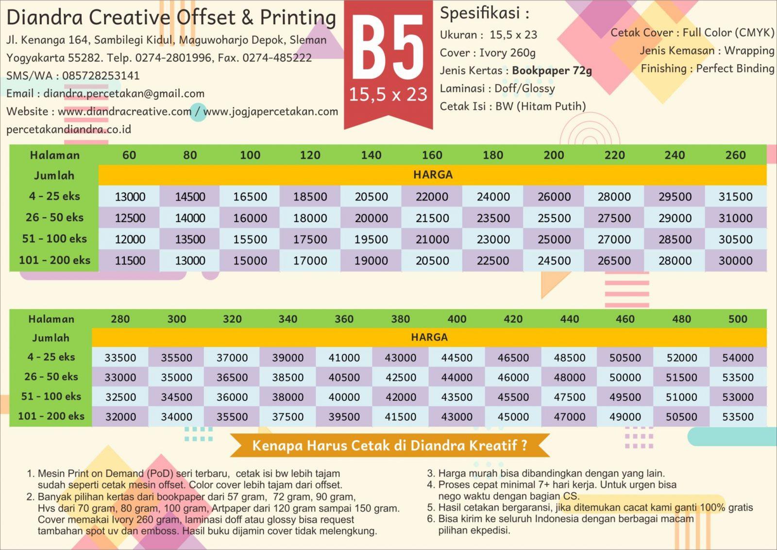 harga cetak pod ukuan B5 bookpaper 72 gram