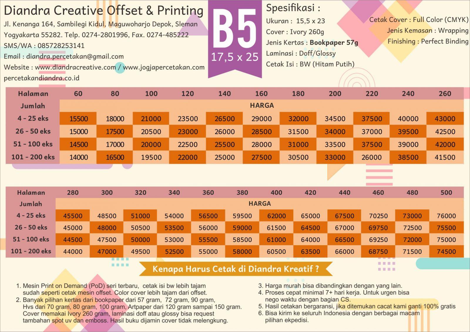 harga cetak pod ukuan B5 BP 57 gram