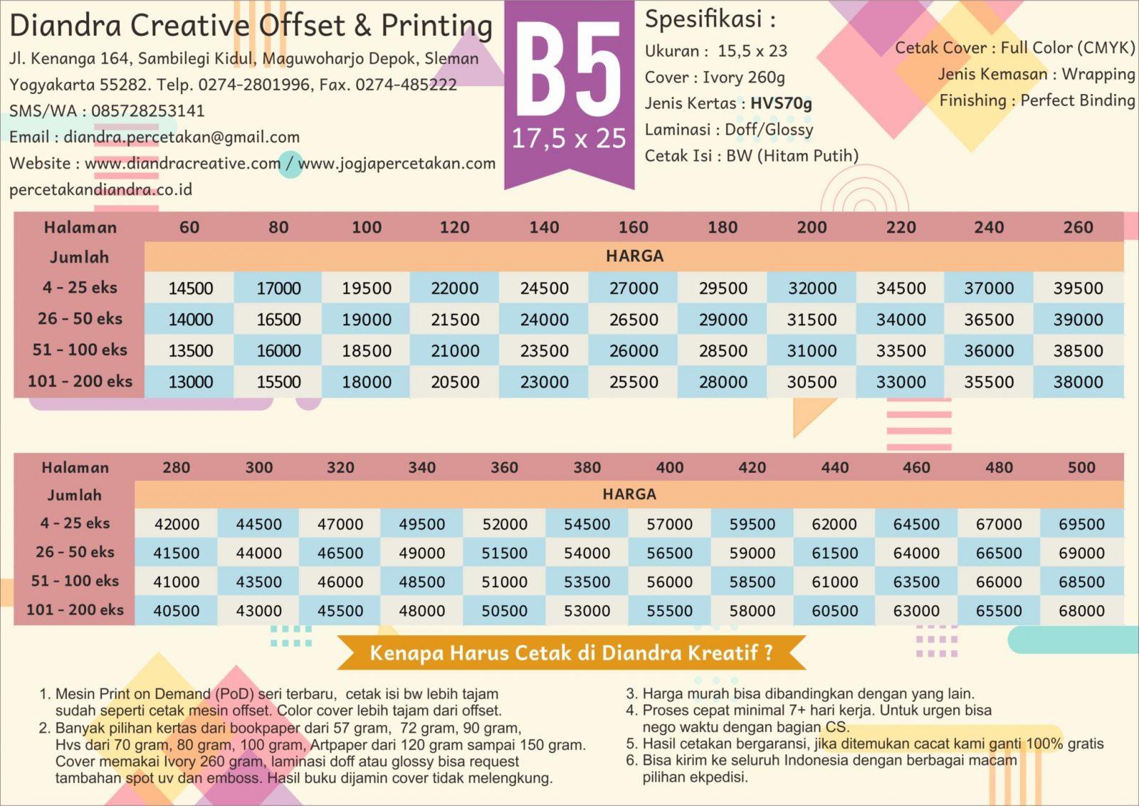 harga cetak pod ukuan B5 HVS 70 gram
